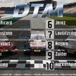 URL-DTM Championship – Season 1